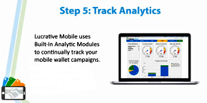 Track Mobile Wallet Loyalty Passes