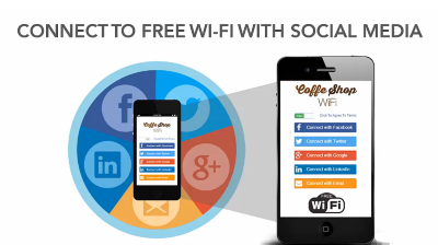Social WiFi Mobile Marketing