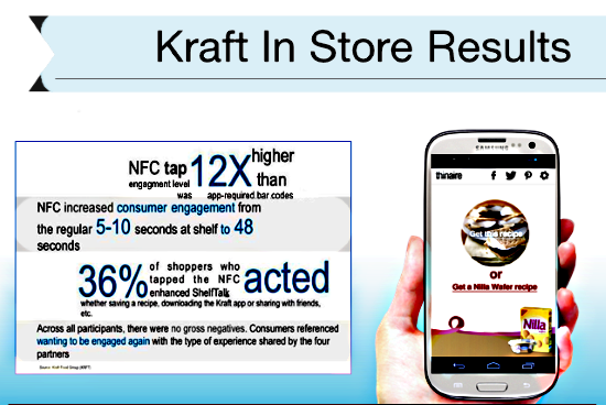 Store Tracking NFC In_Store Analysis
